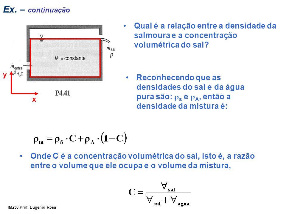 Ex. – continuação x. y. Qual é a relação entre a densidade da salmoura e a concentração volumétrica do sal