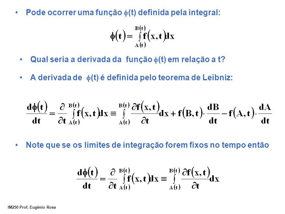 Pode ocorrer uma função f(t) definida pela integral:
