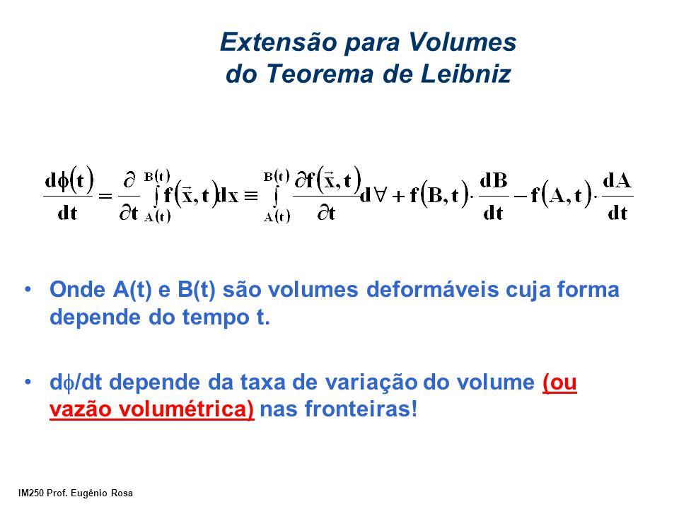 Extensão para Volumes do Teorema de Leibniz