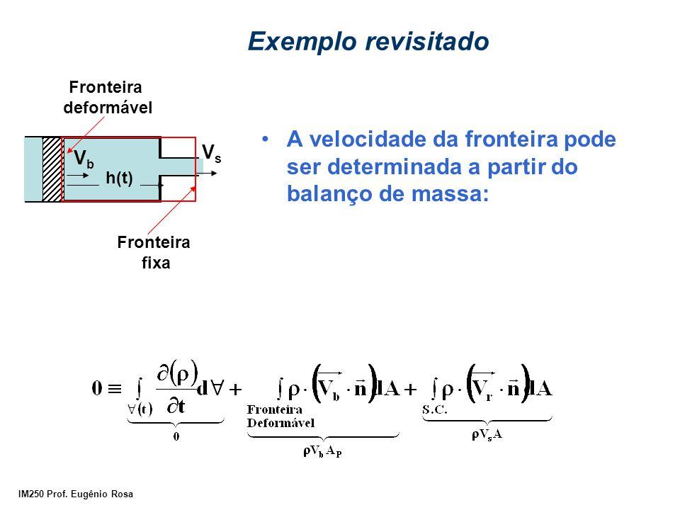 Exemplo revisitado Vb. Vs. h(t) Fronteira. fixa.