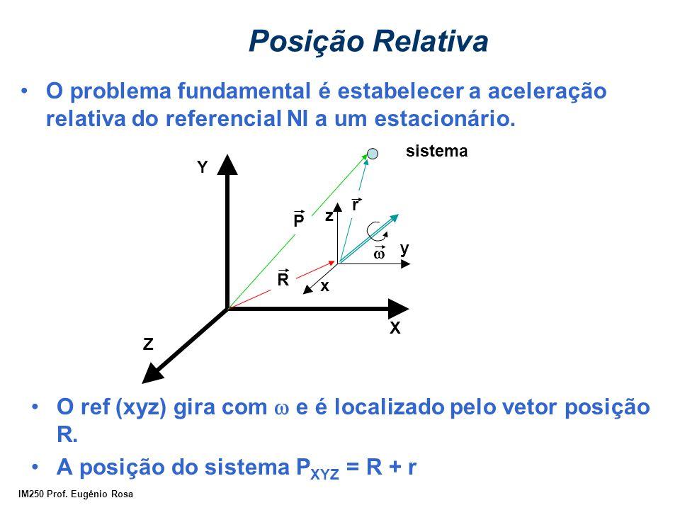 Posição Relativa O problema fundamental é estabelecer a aceleração relativa do referencial NI a um estacionário.