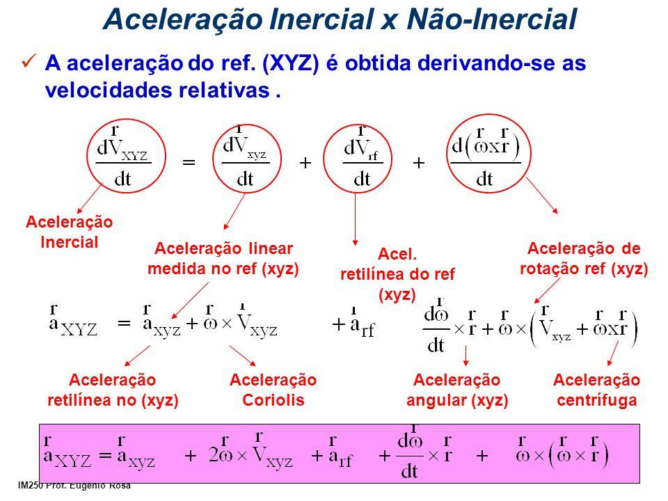 Aceleração Inercial x Não-Inercial