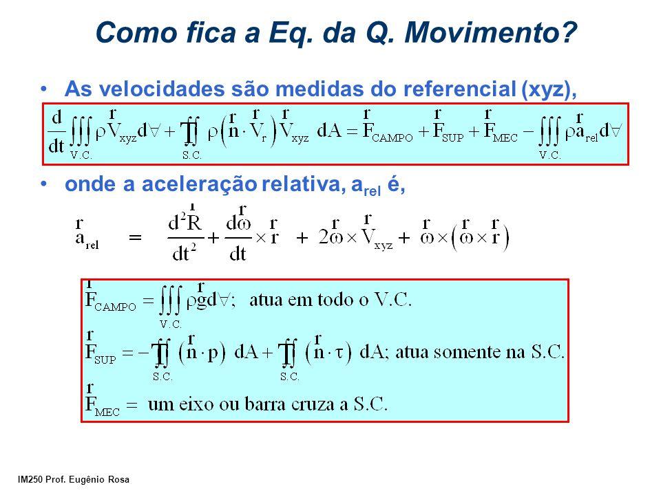 Como fica a Eq. da Q. Movimento