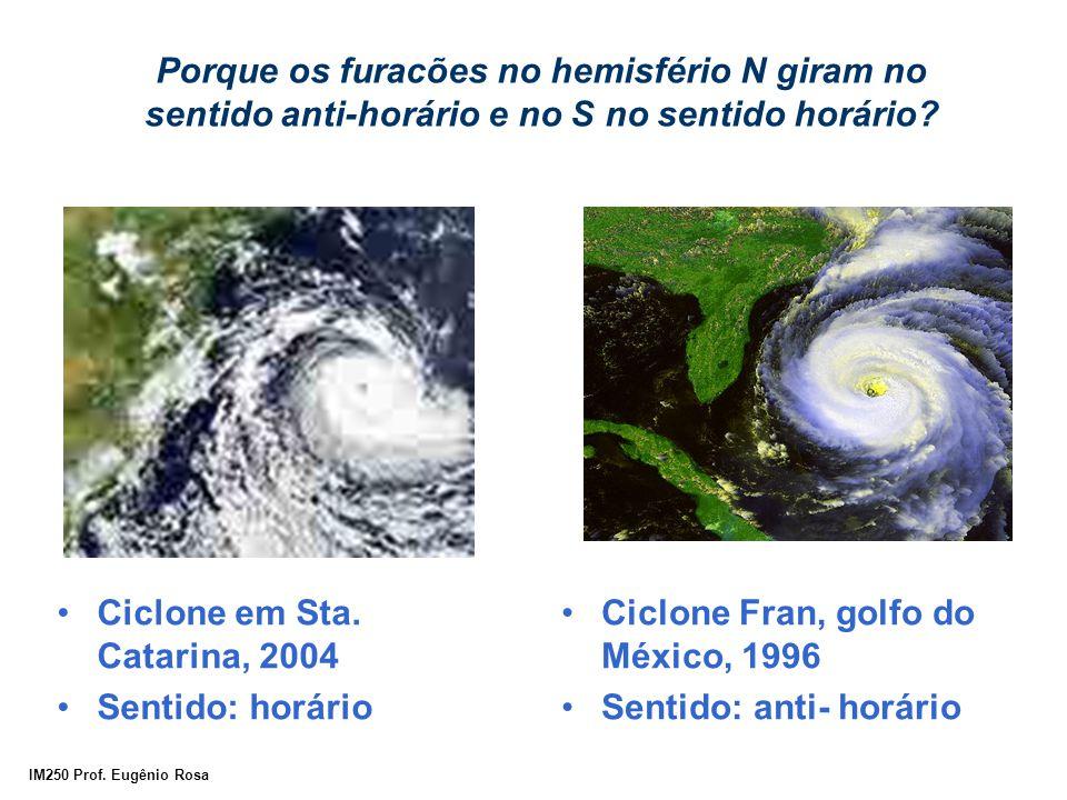 Porque os furacões no hemisfério N giram no sentido anti-horário e no S no sentido horário