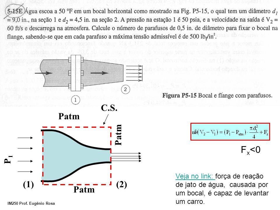 C.S. (1) (2) Patm. P1. Fx<0.