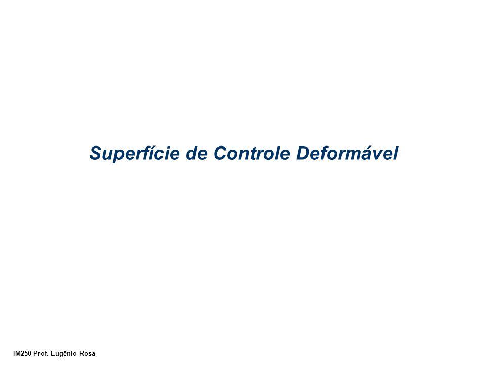 Superfície de Controle Deformável