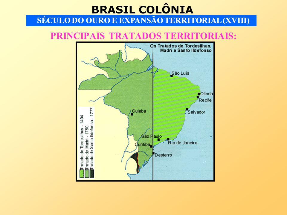 PRINCIPAIS TRATADOS TERRITORIAIS: