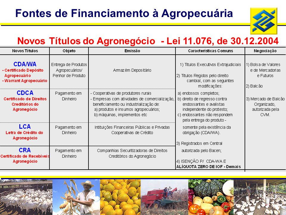 Fontes de Financiamento à Agropecuária
