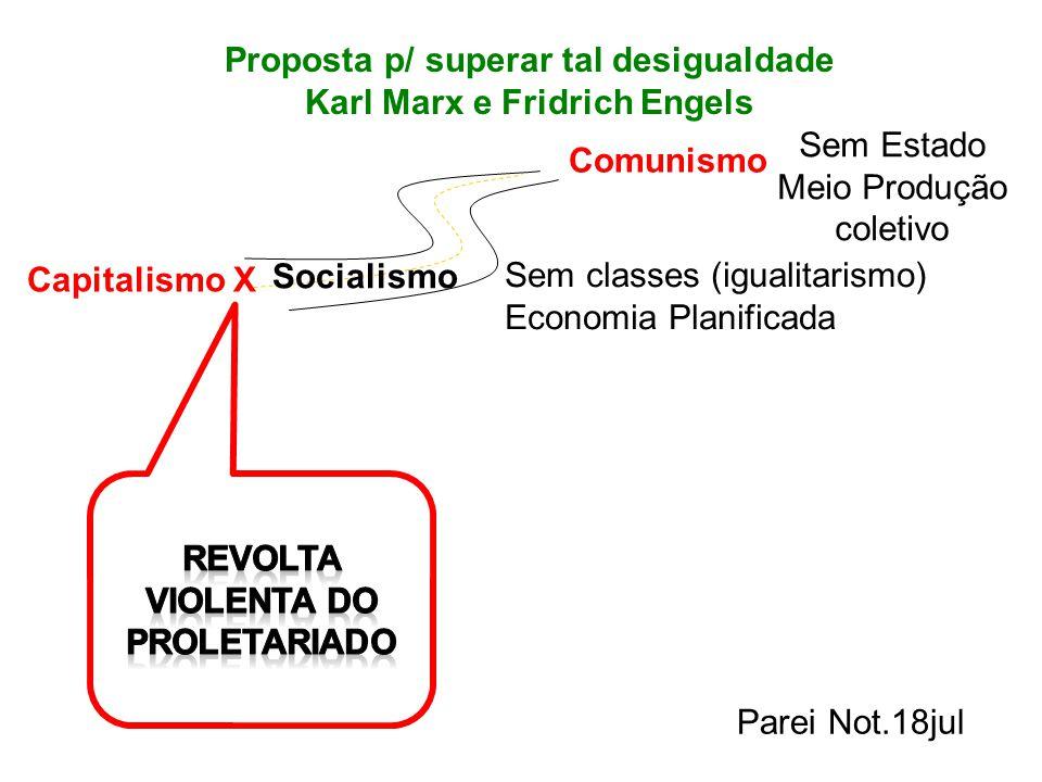 Proposta p/ superar tal desigualdade Karl Marx e Fridrich Engels