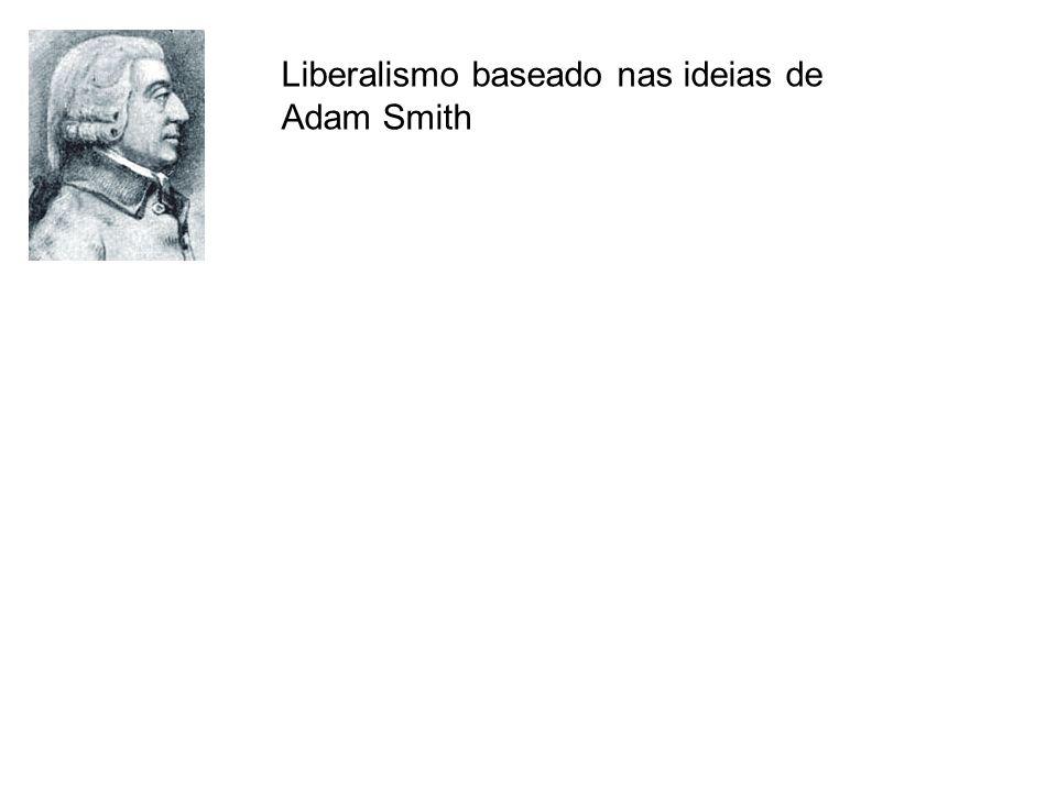 Liberalismo baseado nas ideias de Adam Smith