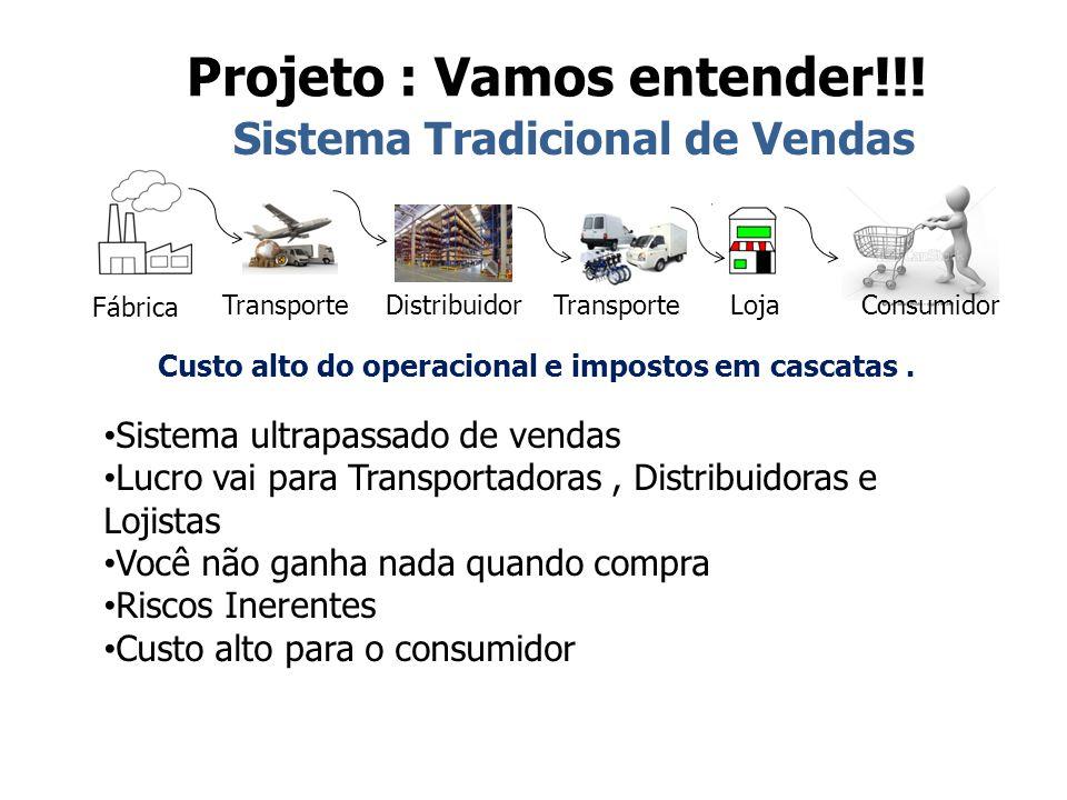 Projeto : Vamos entender!!!
