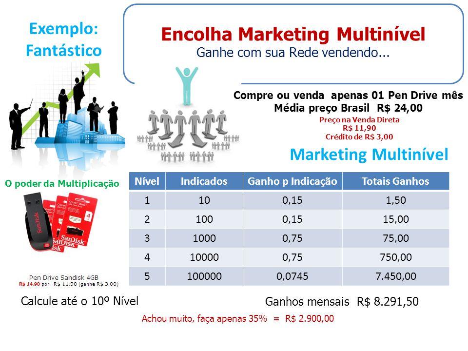 Encolha Marketing Multinível Compre ou venda apenas 01 Pen Drive mês
