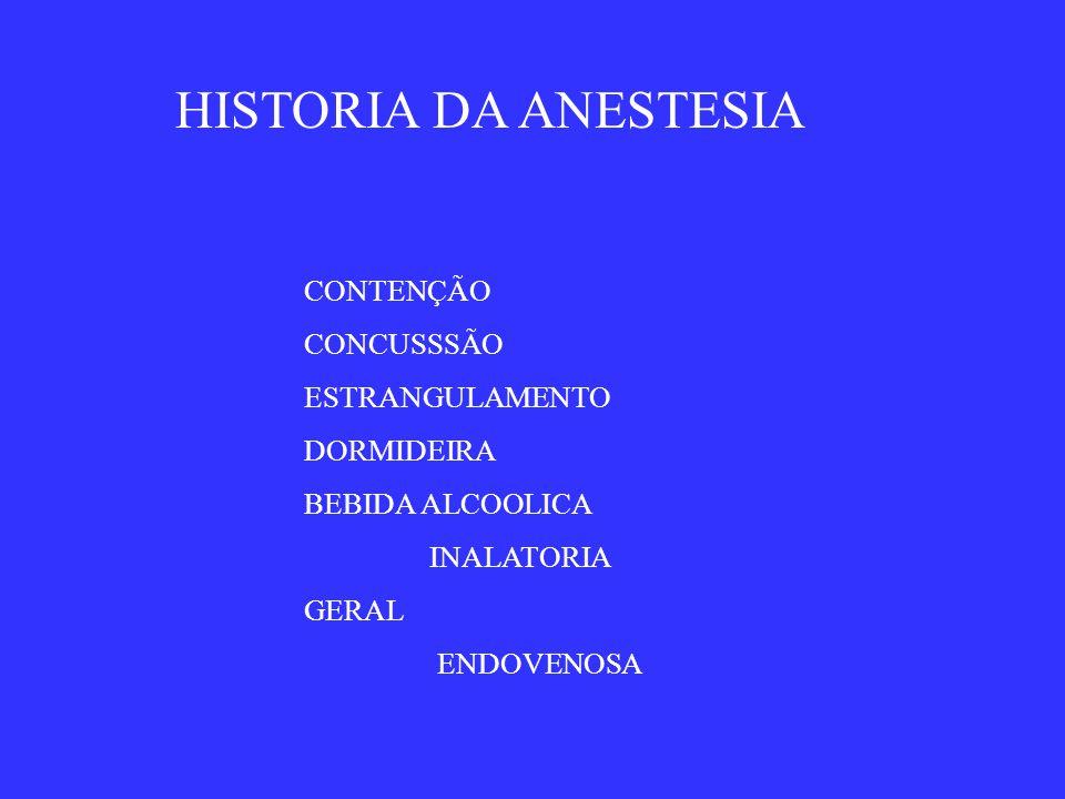 HISTORIA DA ANESTESIA CONTENÇÃO CONCUSSSÃO ESTRANGULAMENTO DORMIDEIRA