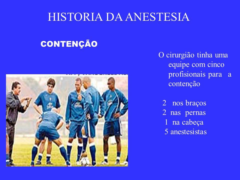 HISTORIA DA ANESTESIA CONTENÇÃO