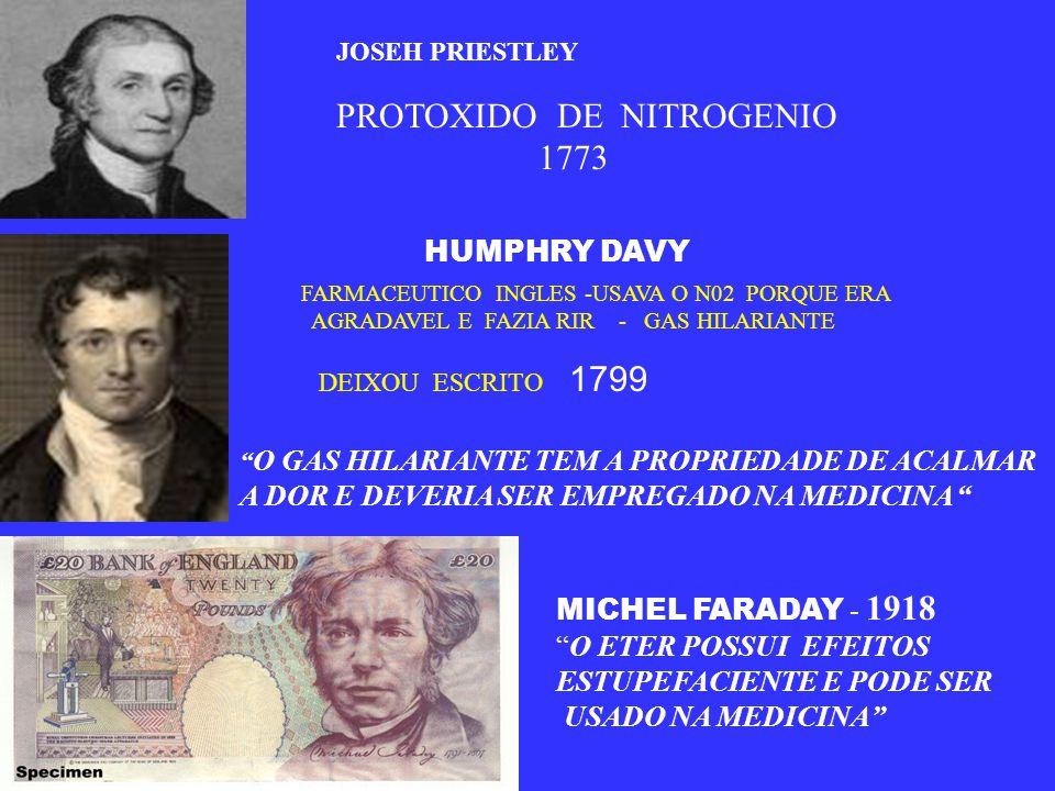 PROTOXIDO DE NITROGENIO 1773
