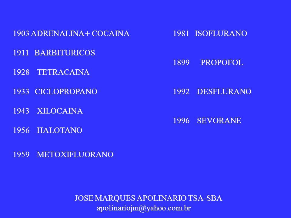1981 ISOFLURANO 1899 PROPOFOL. 1992 DESFLURANO. 1996 SEVORANE. 1903 ADRENALINA + COCAINA.