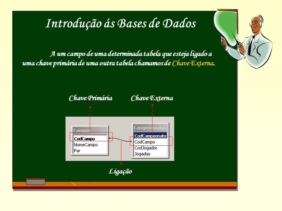 Introdução ás Bases de Dados