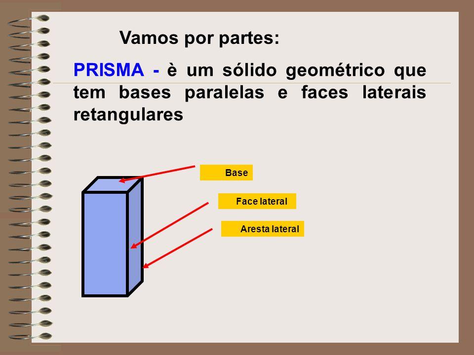 Vamos por partes: PRISMA - è um sólido geométrico que tem bases paralelas e faces laterais retangulares.