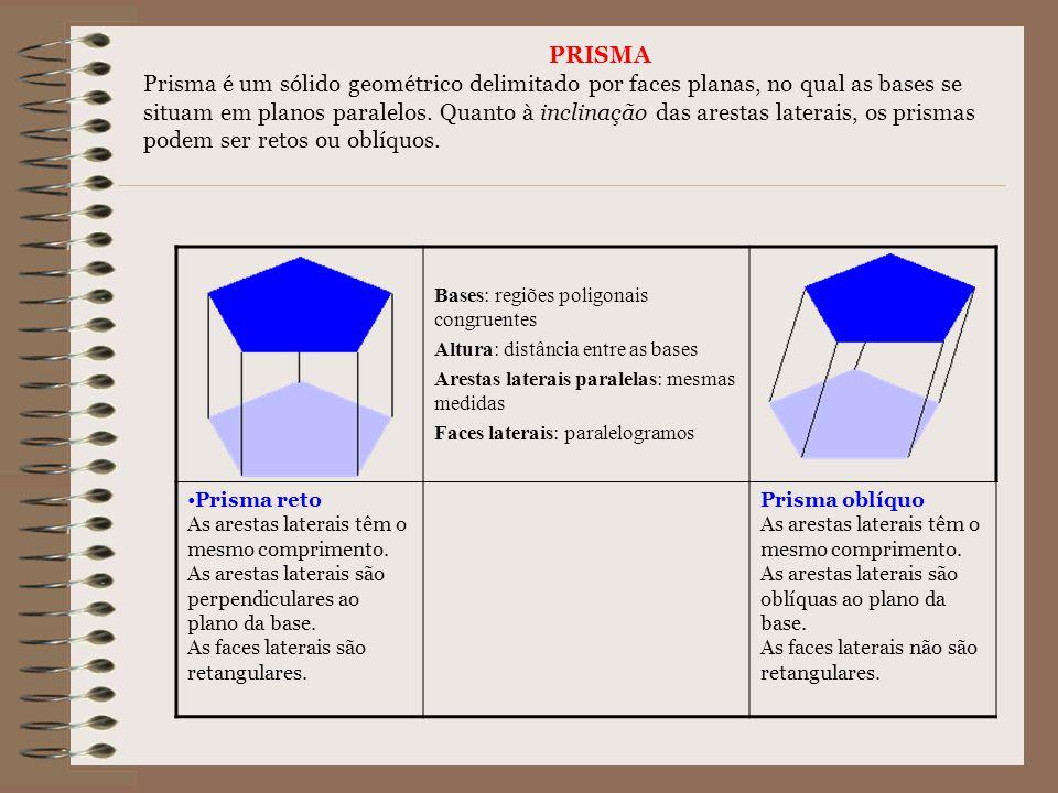 PRISMA Prisma é um sólido geométrico delimitado por faces planas, no qual as bases se situam em planos paralelos. Quanto à inclinação das arestas laterais, os prismas podem ser retos ou oblíquos.