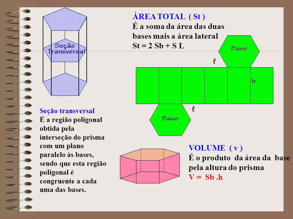 ÁREA TOTAL ( St ) É a soma da área das duas bases mais a área lateral