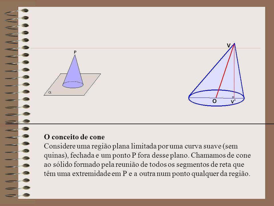 O conceito de cone
