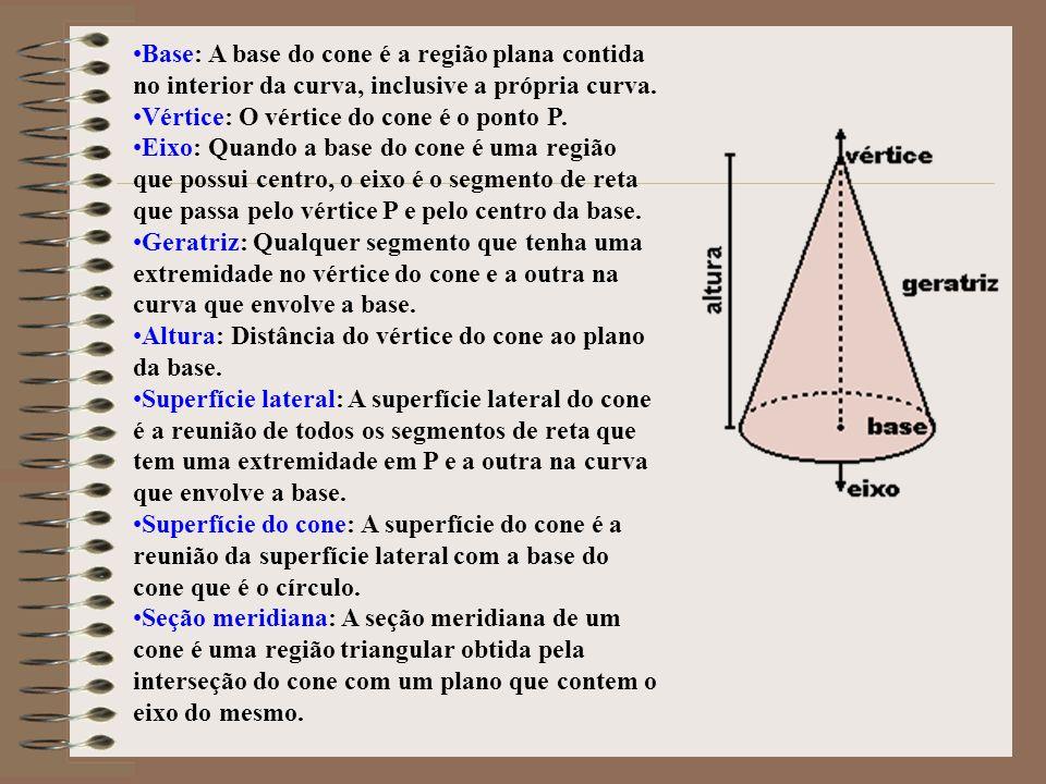 Base: A base do cone é a região plana contida no interior da curva, inclusive a própria curva.