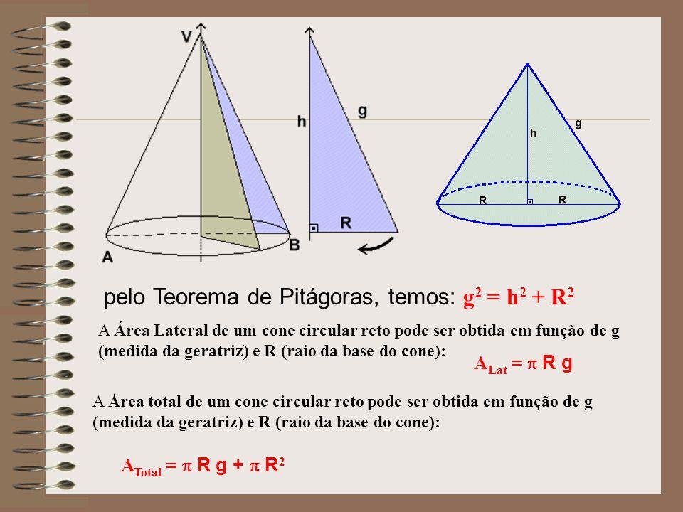 pelo Teorema de Pitágoras, temos: g2 = h2 + R2
