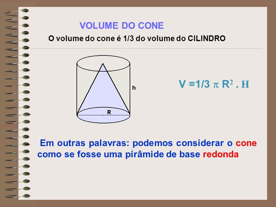 VOLUME DO CONE O volume do cone é 1/3 do volume do CILINDRO. V =1/3 p R2 . H.