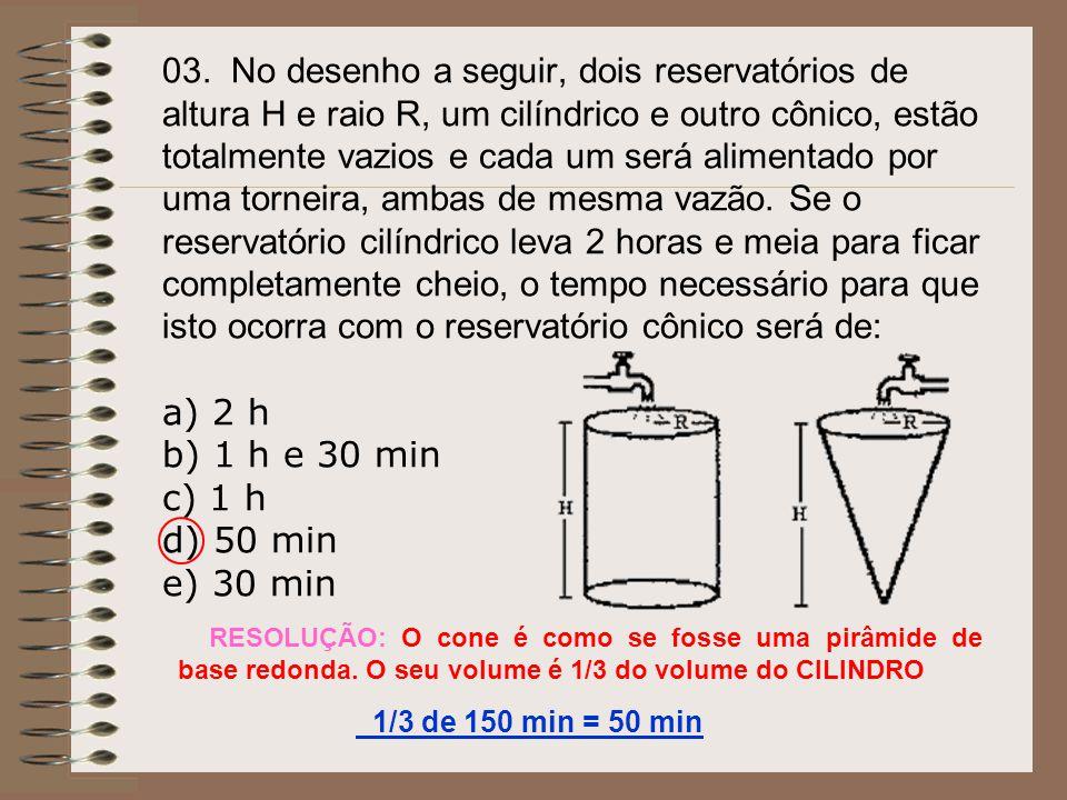 03. No desenho a seguir, dois reservatórios de altura H e raio R, um cilíndrico e outro cônico, estão totalmente vazios e cada um será alimentado por uma torneira, ambas de mesma vazão. Se o reservatório cilíndrico leva 2 horas e meia para ficar completamente cheio, o tempo necessário para que isto ocorra com o reservatório cônico será de: a) 2 h b) 1 h e 30 min c) 1 h d) 50 min e) 30 min