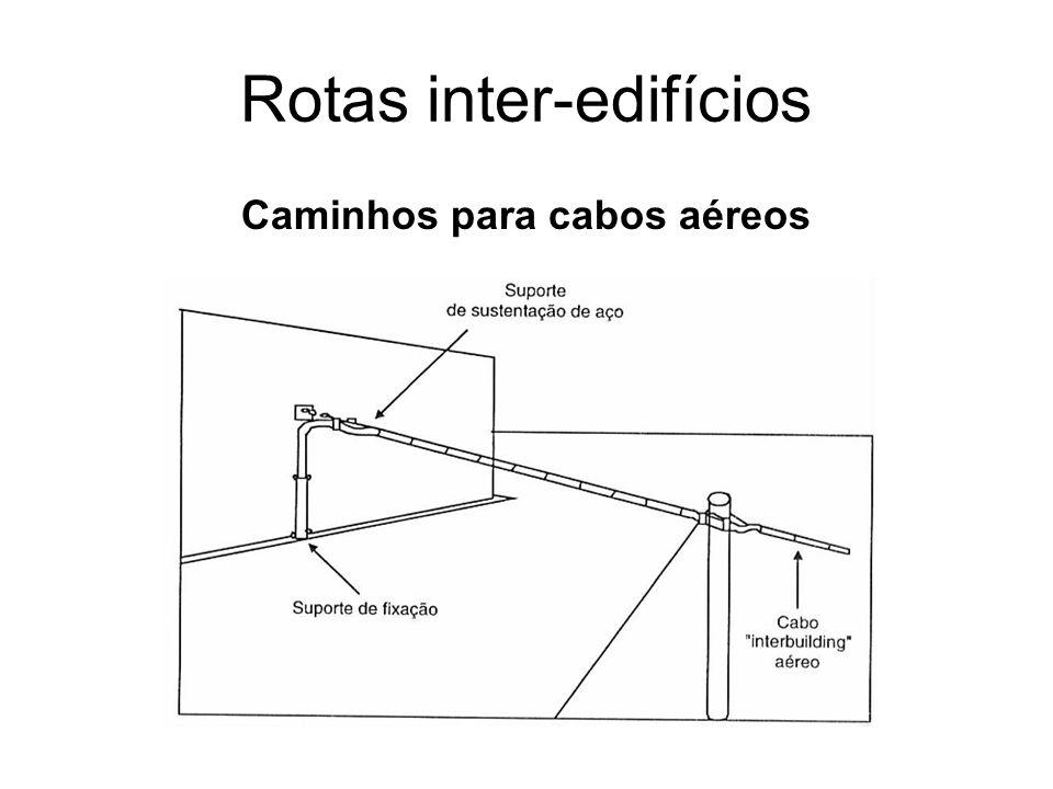 Rotas inter-edifícios
