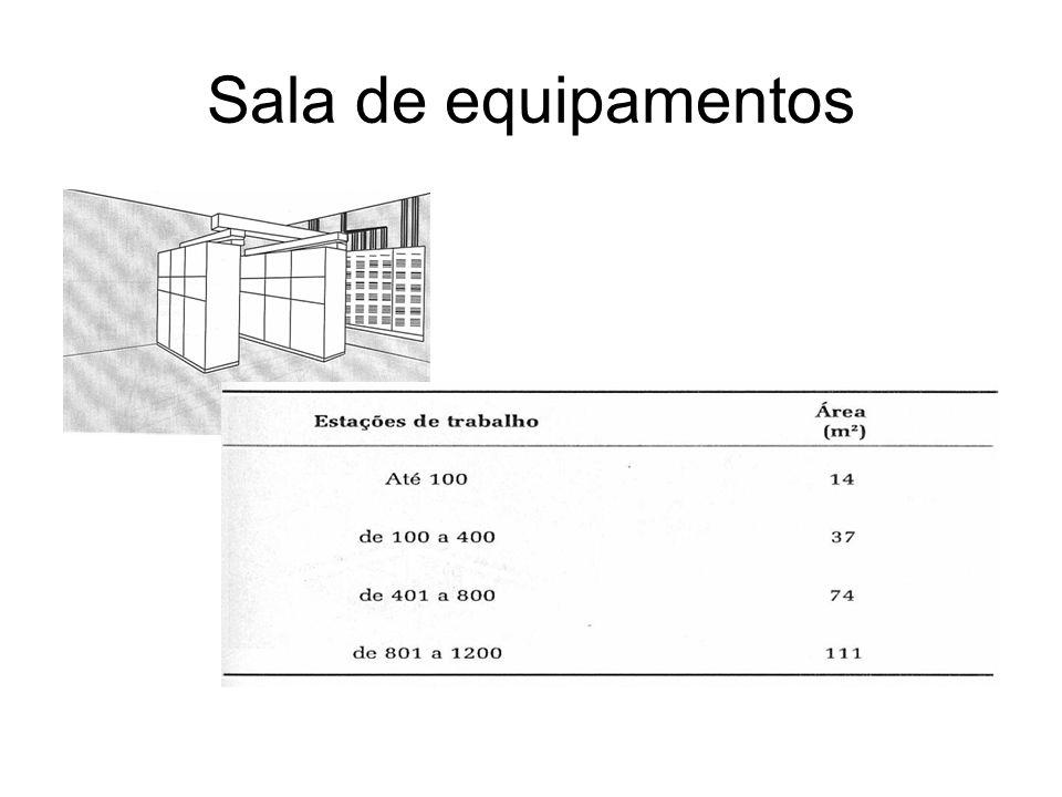 Sala de equipamentos