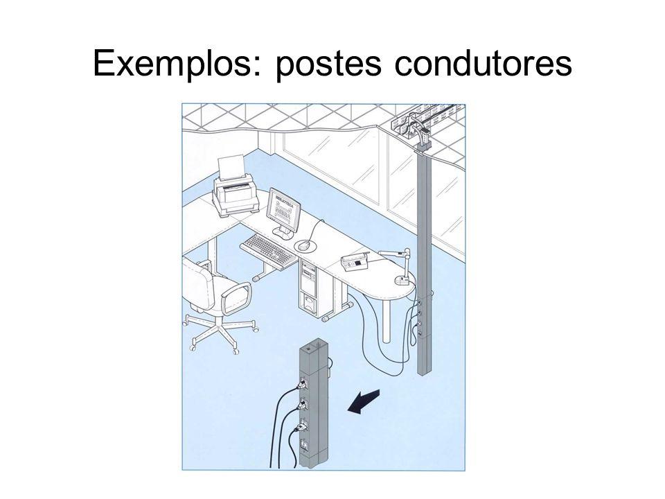 Exemplos: postes condutores