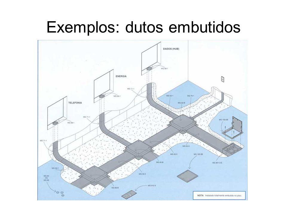 Exemplos: dutos embutidos