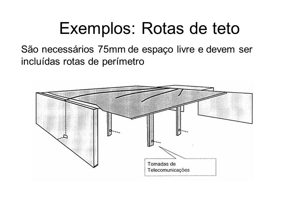 Exemplos: Rotas de teto