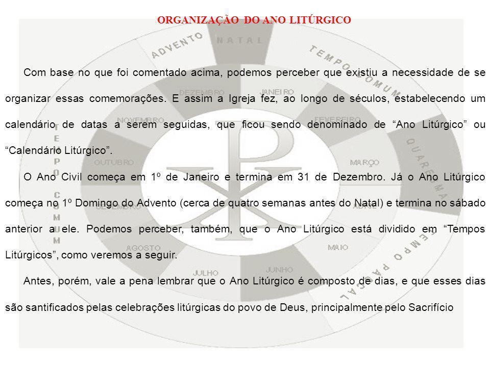 ORGANIZAÇÃO DO ANO LITÚRGICO