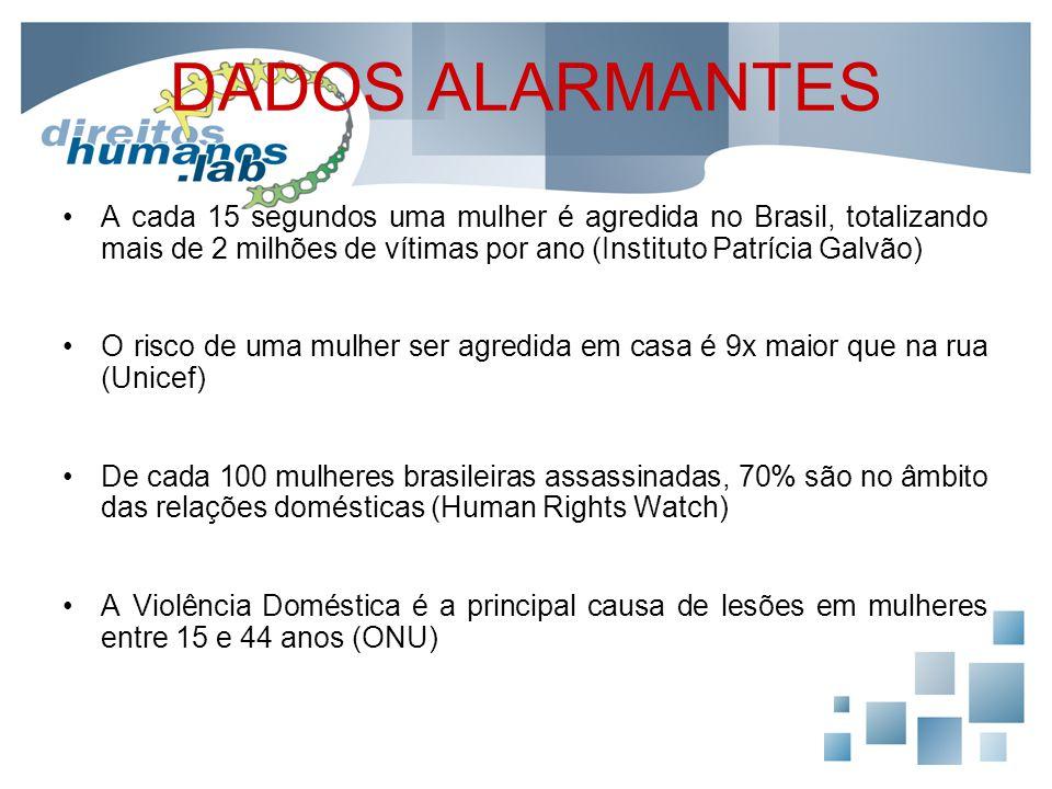 DADOS ALARMANTES A cada 15 segundos uma mulher é agredida no Brasil, totalizando mais de 2 milhões de vítimas por ano (Instituto Patrícia Galvão)