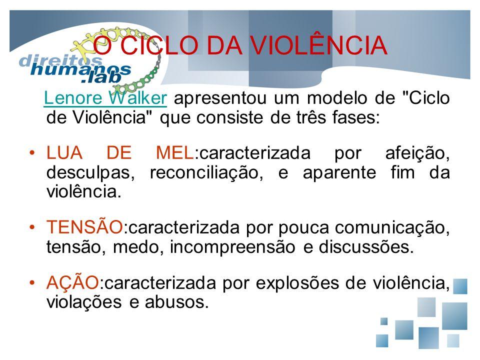 O CICLO DA VIOLÊNCIA Lenore Walker apresentou um modelo de Ciclo de Violência que consiste de três fases:
