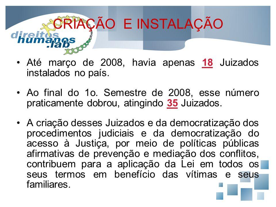 CRIAÇÃO E INSTALAÇÃO Até março de 2008, havia apenas 18 Juizados instalados no país.