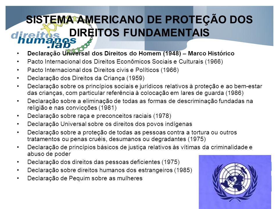 SISTEMA AMERICANO DE PROTEÇÃO DOS DIREITOS FUNDAMENTAIS