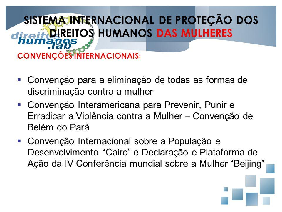 SISTEMA INTERNACIONAL DE PROTEÇÃO DOS DIREITOS HUMANOS DAS MULHERES