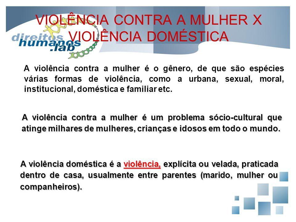 VIOLÊNCIA CONTRA A MULHER X VIOLÊNCIA DOMÉSTICA