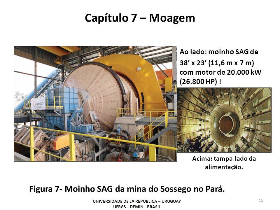 Capítulo 7 – Moagem Figura 7- Moinho SAG da mina do Sossego no Pará.