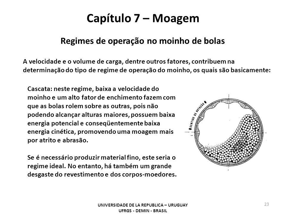 Capítulo 7 – Moagem Regimes de operação no moinho de bolas