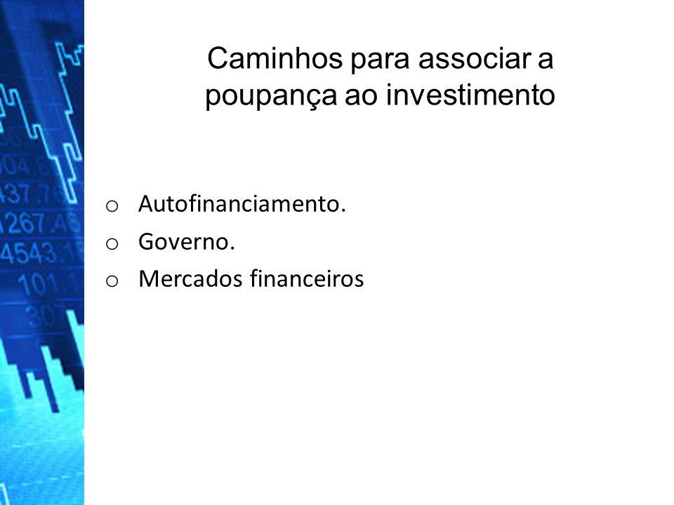 Caminhos para associar a poupança ao investimento