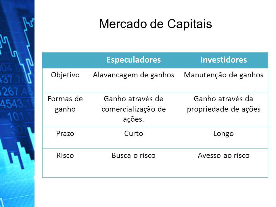Mercado de Capitais Especuladores Investidores Objetivo