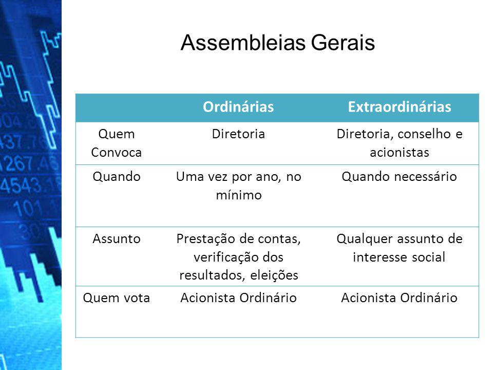 Assembleias Gerais Ordinárias Extraordinárias Quem Convoca Diretoria