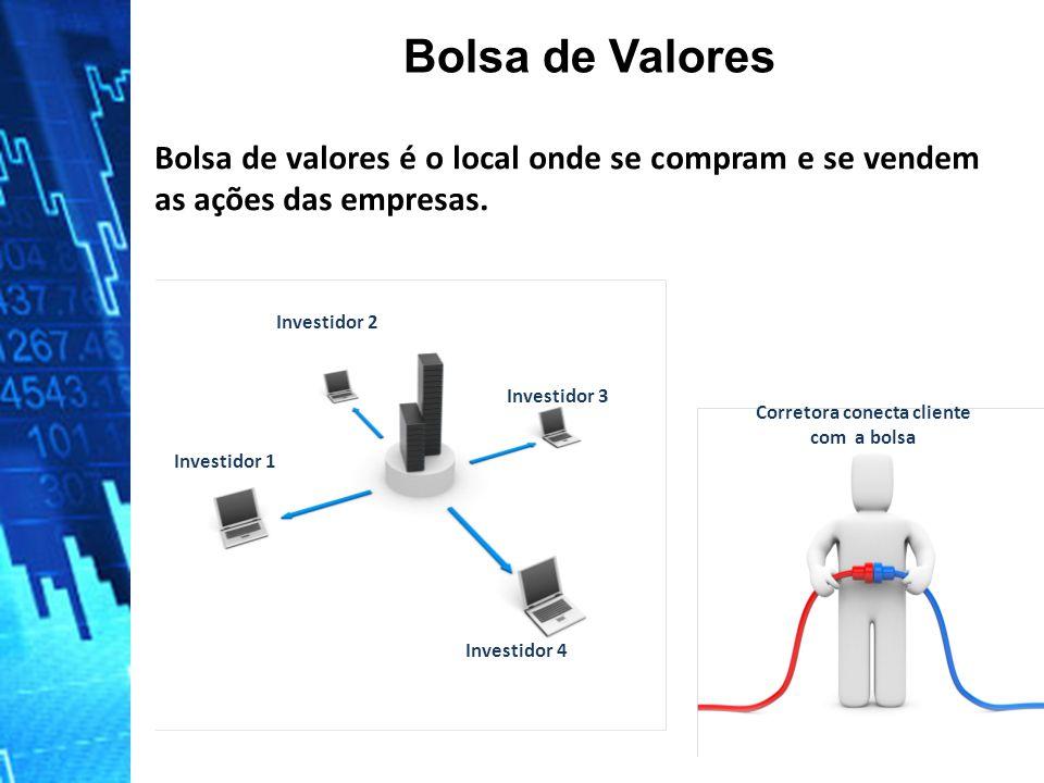 Corretora conecta cliente com a bolsa