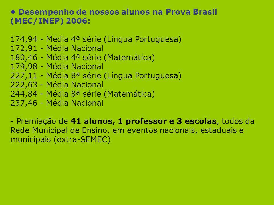 • Desempenho de nossos alunos na Prova Brasil (MEC/INEP) 2006: