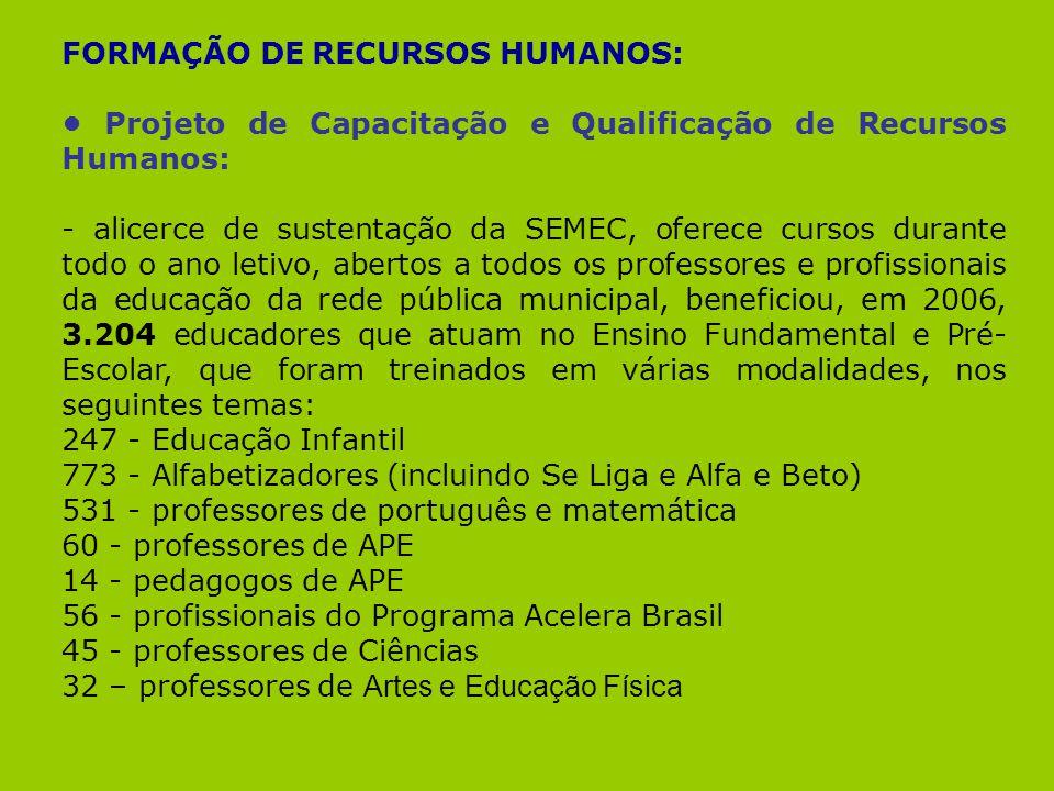 FORMAÇÃO DE RECURSOS HUMANOS: