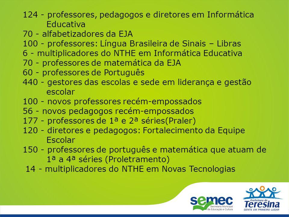 124 - professores, pedagogos e diretores em Informática Educativa